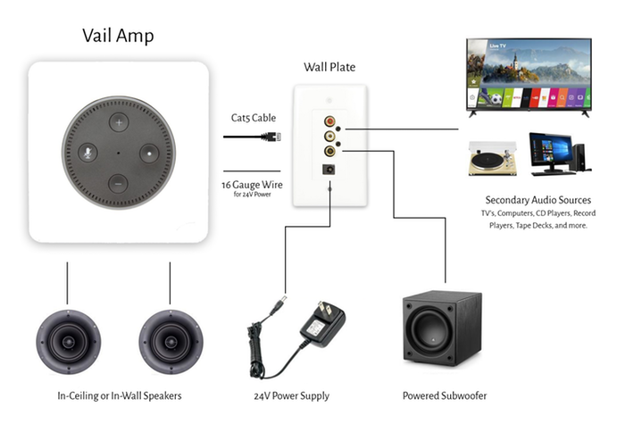 Vail Amp For Amazon Echo Dot